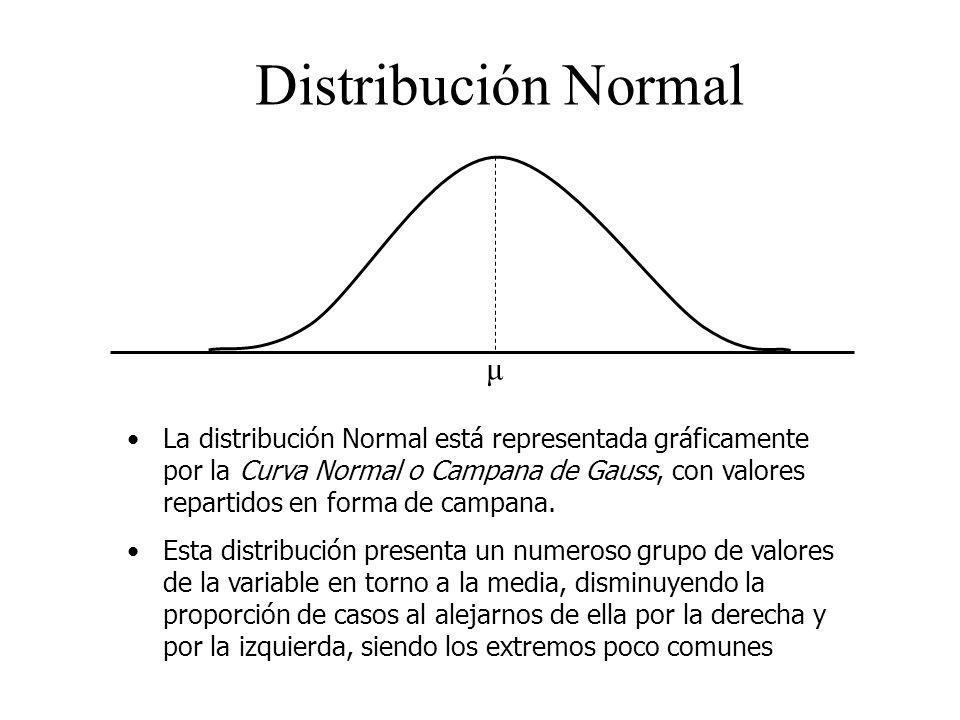 99.73 % Distribución Normal μ La distribución Normal está representada gráficamente por la Curva Normal o Campana de Gauss, con valores repartidos en forma de campana.