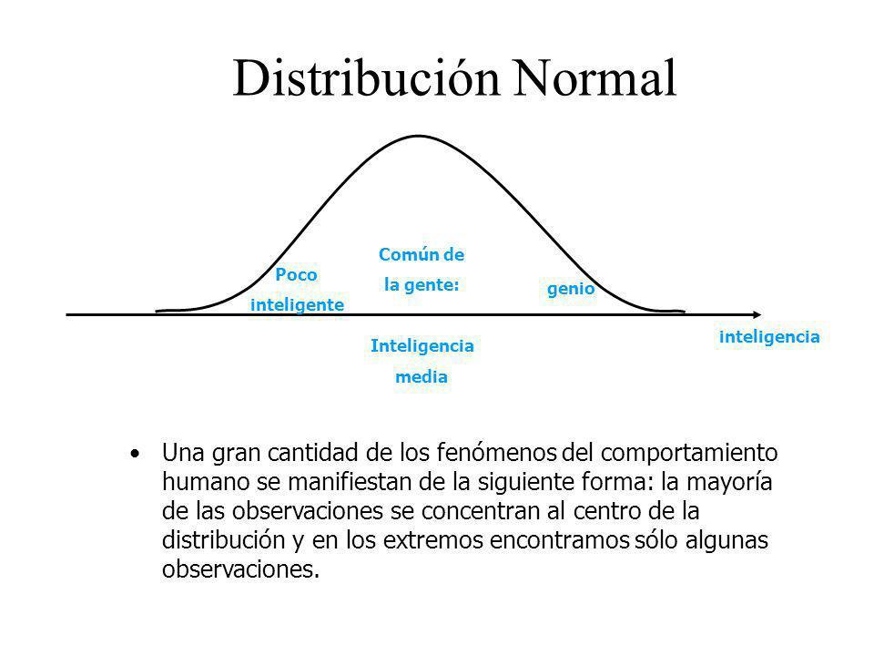99.73 % Distribución Normal Una gran cantidad de los fenómenos del comportamiento humano se manifiestan de la siguiente forma: la mayoría de las observaciones se concentran al centro de la distribución y en los extremos encontramos sólo algunas observaciones.