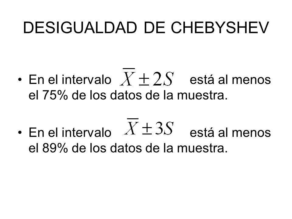 DESIGUALDAD DE CHEBYSHEV En el intervalo está al menos el 75% de los datos de la muestra.