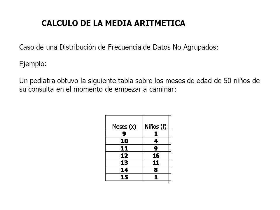 CALCULO DE LA MEDIA ARITMETICA Caso de una Distribución de Frecuencia de Datos No Agrupados: Ejemplo: Un pediatra obtuvo la siguiente tabla sobre los meses de edad de 50 niños de su consulta en el momento de empezar a caminar: