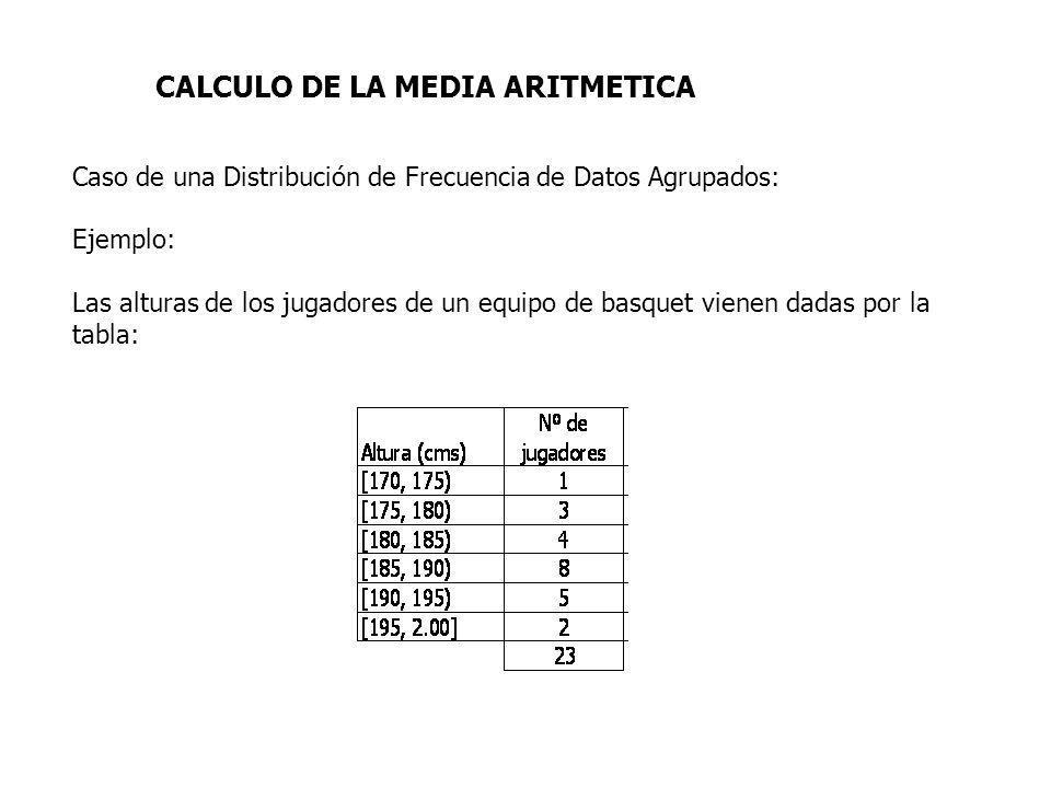 CALCULO DE LA MEDIA ARITMETICA Caso de una Distribución de Frecuencia de Datos Agrupados: Ejemplo: Las alturas de los jugadores de un equipo de basquet vienen dadas por la tabla: