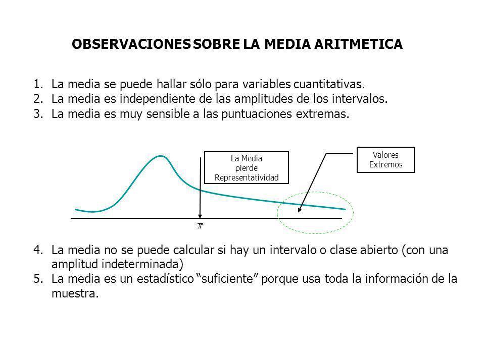 OBSERVACIONES SOBRE LA MEDIA ARITMETICA 1.La media se puede hallar sólo para variables cuantitativas.