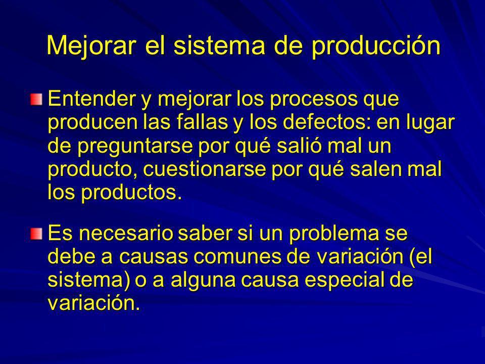 Calidad en los Insumos Inspección de Recepción y Certificación de Proveedores CLIENTECLIENTE CLIENTECLIENTE Diseño Provisión de Insumos Provisión de Insumos Producción Entrega Orientado a la detección de los errores y defectos en los insumos que se incorporan al proceso de producción