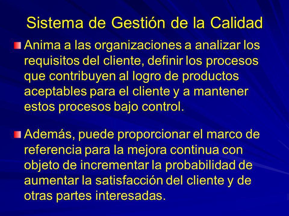 Gestión de la Calidad Actividades coordinadas para dirigir y controlar una organización en lo relativo a la calidad Algunas definiciones ISO 9001:2008