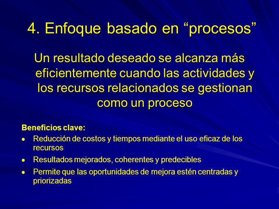 Proceso ISO 9001:2008, 0.2 ¿Qué es.