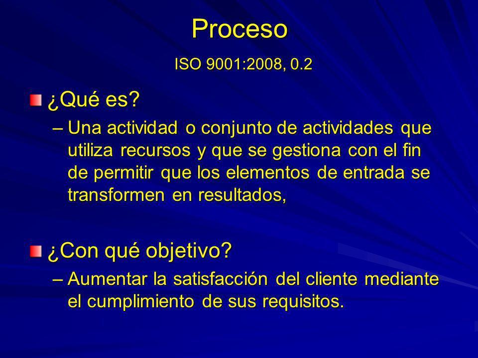 Valor agregado -------- Información Responsabilidad de la Dirección Gestión de recursos Medición Análisis y Mejora Mejora Continua del Sitema de Gestión de la Calidad 4.