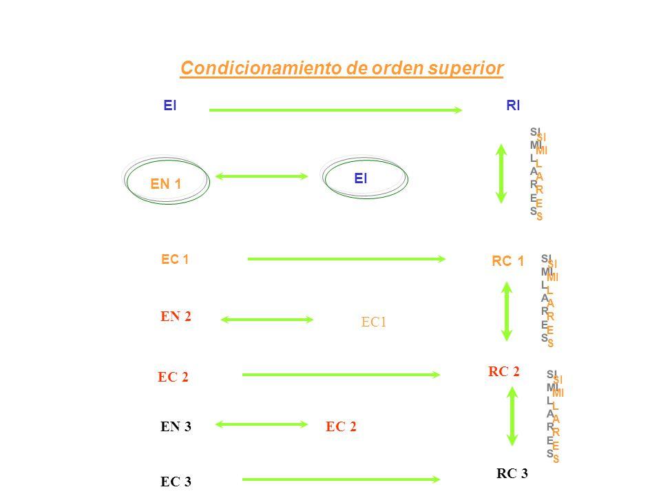 Condicionamiento de orden superior EI RI EN 1 EI RC 1 SI MI L A R E S EC 1 EN 2 EC1 EC 2 RC 2 EC 2EN 3 EC 3 RC 3 SI MI L A R E S
