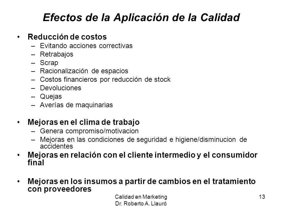 Calidad en Marketing Dr. Roberto A. Llauró 13 Efectos de la Aplicación de la Calidad Reducción de costos –Evitando acciones correctivas –Retrabajos –S