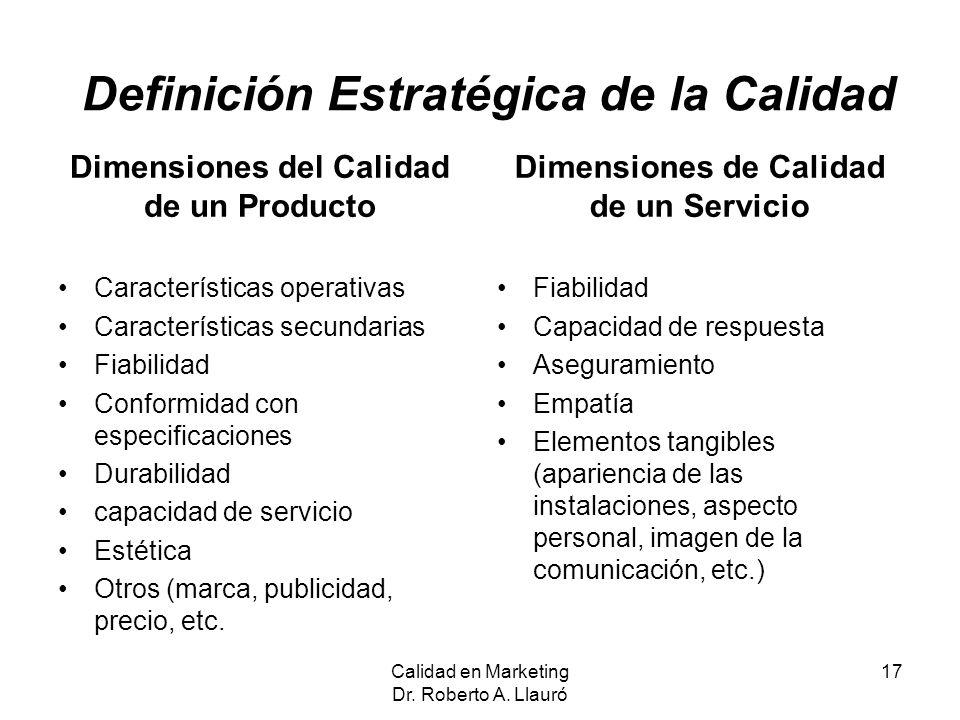 Definición Estratégica de la Calidad Dimensiones del Calidad de un Producto Características operativas Características secundarias Fiabilidad Conformi