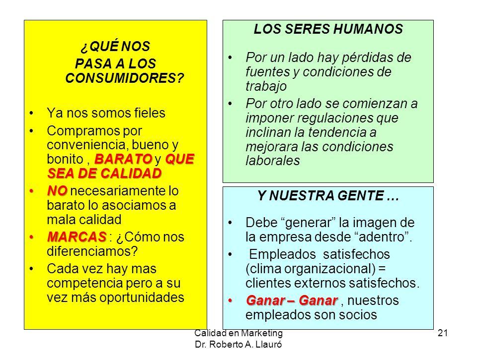 Calidad en Marketing Dr. Roberto A. Llauró 21 ¿QUÉ NOS PASA A LOS CONSUMIDORES? Ya nos somos fieles BARATOQUE SEA DE CALIDADCompramos por conveniencia