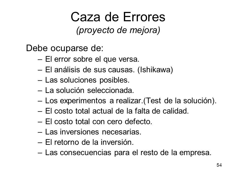 54 Caza de Errores (proyecto de mejora) Debe ocuparse de: –El error sobre el que versa. –El análisis de sus causas. (Ishikawa) –Las soluciones posible