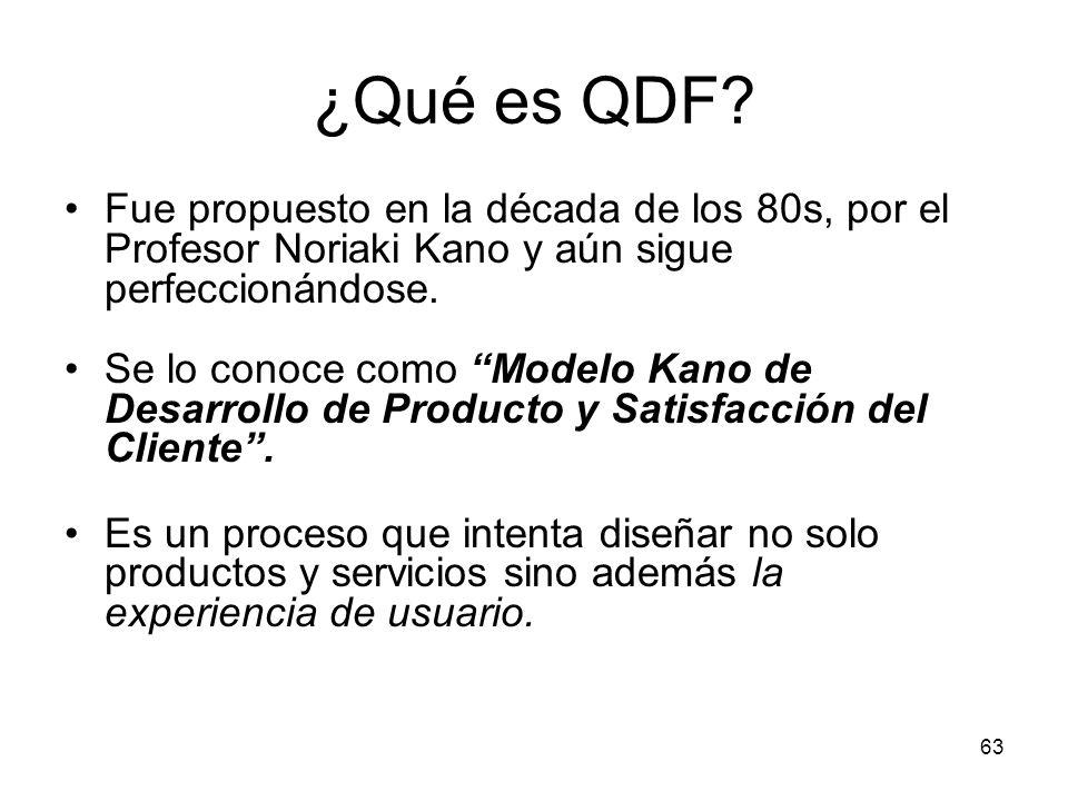 63 ¿Qué es QDF? Fue propuesto en la década de los 80s, por el Profesor Noriaki Kano y aún sigue perfeccionándose. Se lo conoce como Modelo Kano de Des