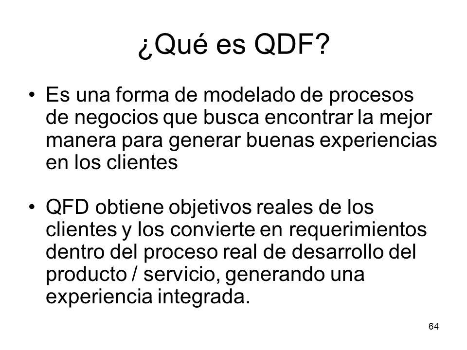 64 ¿Qué es QDF? Es una forma de modelado de procesos de negocios que busca encontrar la mejor manera para generar buenas experiencias en los clientes