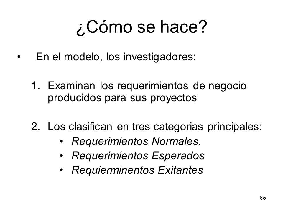 65 ¿Cómo se hace? En el modelo, los investigadores: 1.Examinan los requerimientos de negocio producidos para sus proyectos 2.Los clasifican en tres ca