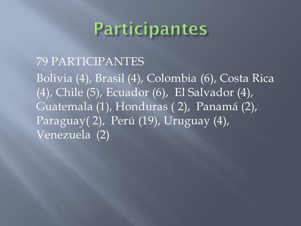 79 PARTICIPANTES Bolivia (4), Brasil (4), Colombia (6), Costa Rica (4), Chile (5), Ecuador (6), El Salvador (4), Guatemala (1), Honduras ( 2), Panamá