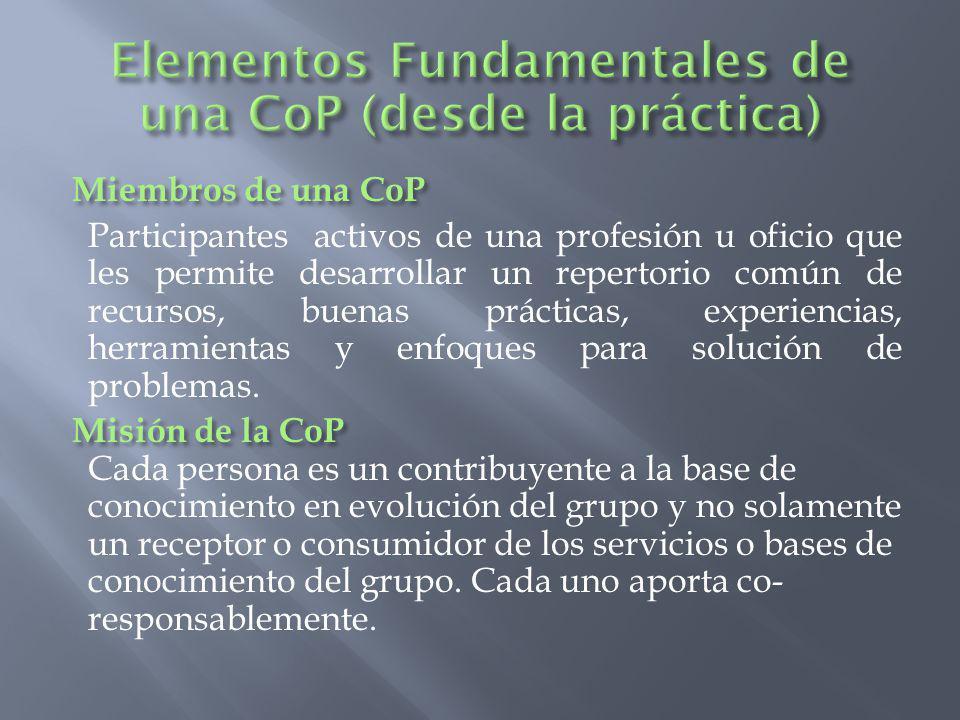 Fuente: Gamarra, Ma. Rosa. Guía del Participante CoP Economía Verde. GIZ, Agosto 2011.