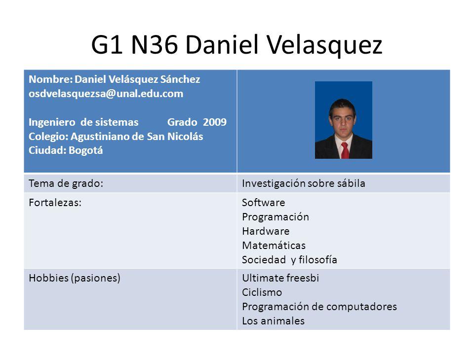 G1 N36 Daniel Velasquez Nombre: Daniel Velásquez Sánchez osdvelasquezsa@unal.edu.com Ingeniero de sistemas Grado 2009 Colegio: Agustiniano de San Nico