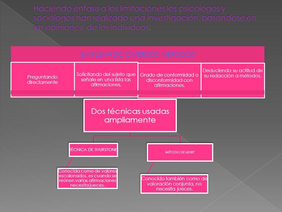 Registro de las observaciones Organización de la recogida de datos Lista de control Escalas de evaluación Fichas de puntuación Muestras escalonadas Análisis de contenidos o de documentos Características de la observación correcta