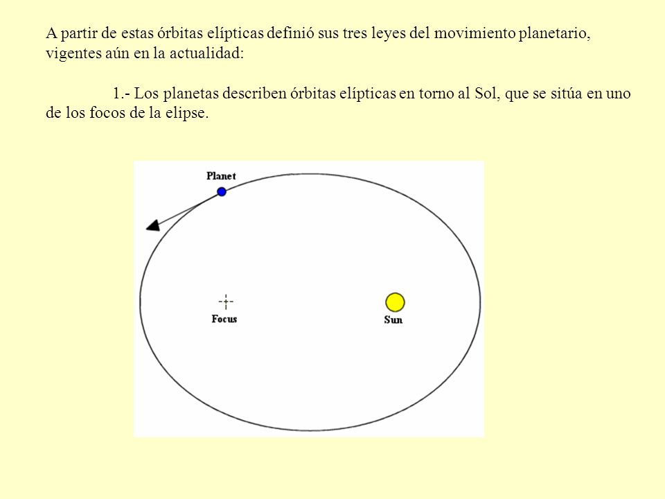 A partir de estas órbitas elípticas definió sus tres leyes del movimiento planetario, vigentes aún en la actualidad: 1.- Los planetas describen órbita