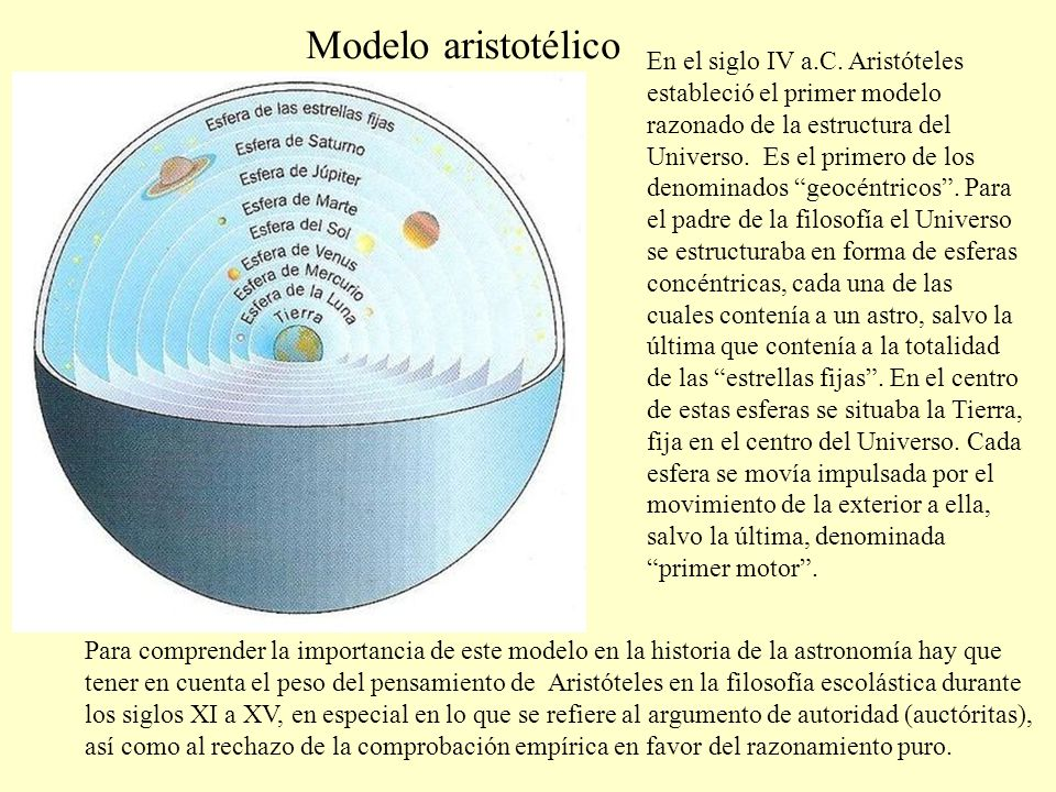 Modelo aristotélico En el siglo IV a.C. Aristóteles estableció el primer modelo razonado de la estructura del Universo. Es el primero de los denominad