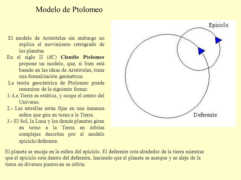 El modelo de Aristóteles sin embargo no explica el movimiento retrógrado de los planetas En el siglo II (dC) Claudio Ptolomeo propone un modelo, que,