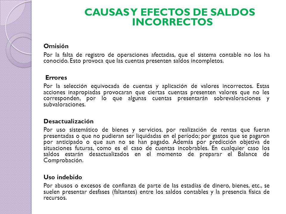 CAUSAS Y EFECTOS DE SALDOS INCORRECTOS Omisión Por la falta de registro de operaciones afectadas, que el sistema contable no los ha conocido. Esto pro
