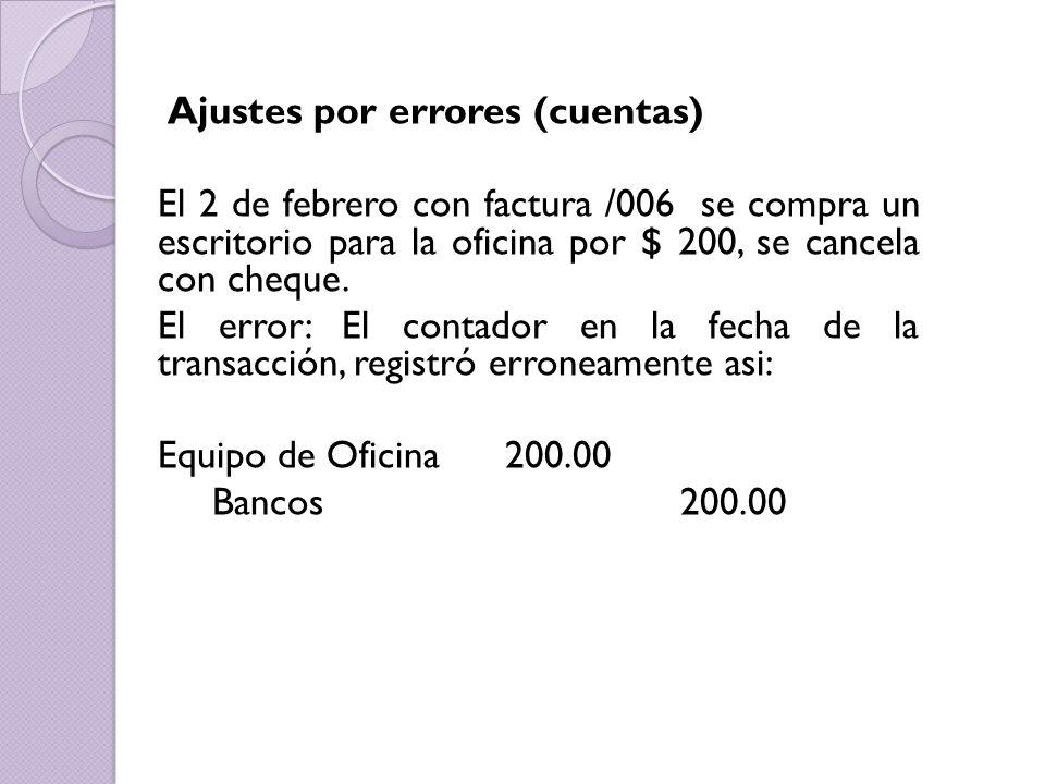 Ajustes por errores (cuentas) El 2 de febrero con factura /006 se compra un escritorio para la oficina por $ 200, se cancela con cheque. El error: El