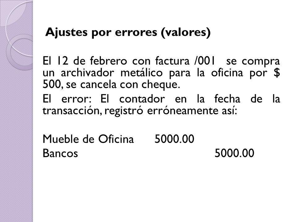 Ajustes por errores (valores) El 12 de febrero con factura /001 se compra un archivador metálico para la oficina por $ 500, se cancela con cheque. El