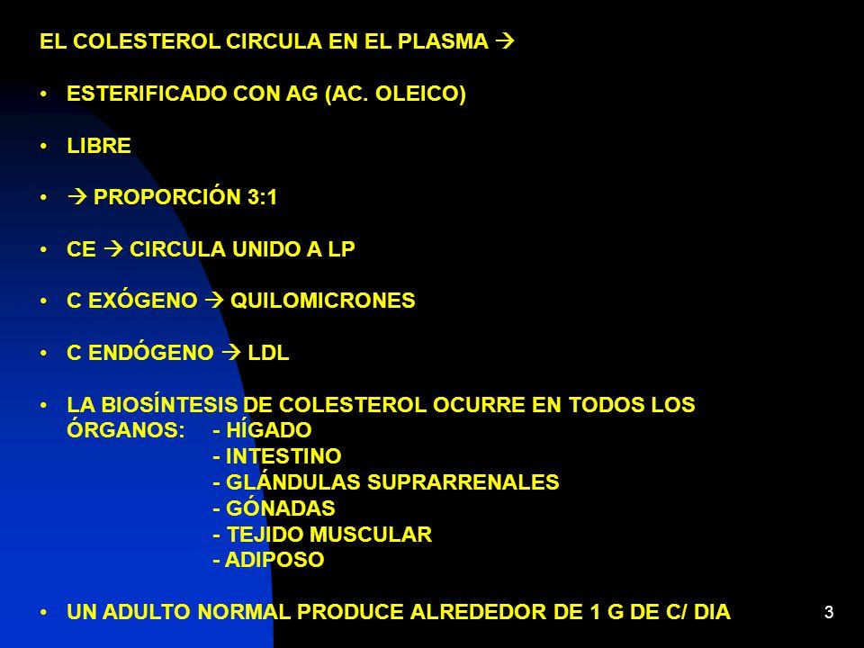3 EL COLESTEROL CIRCULA EN EL PLASMA ESTERIFICADO CON AG (AC.