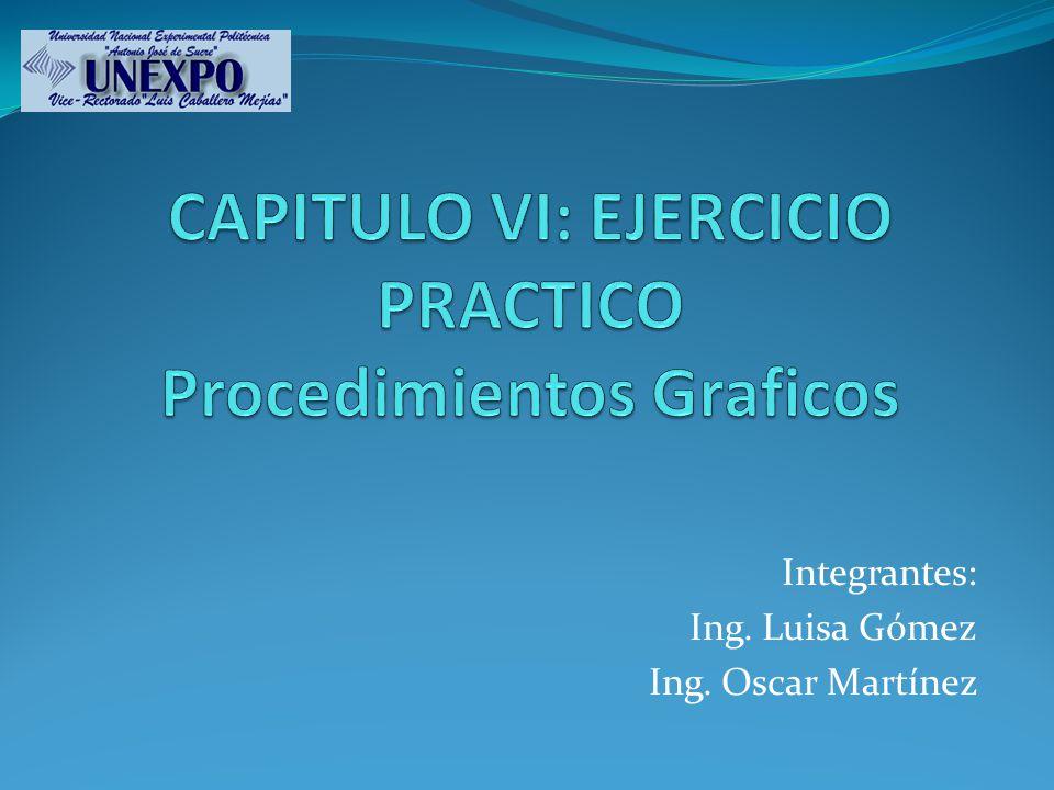 Integrantes: Ing. Luisa Gómez Ing. Oscar Martínez
