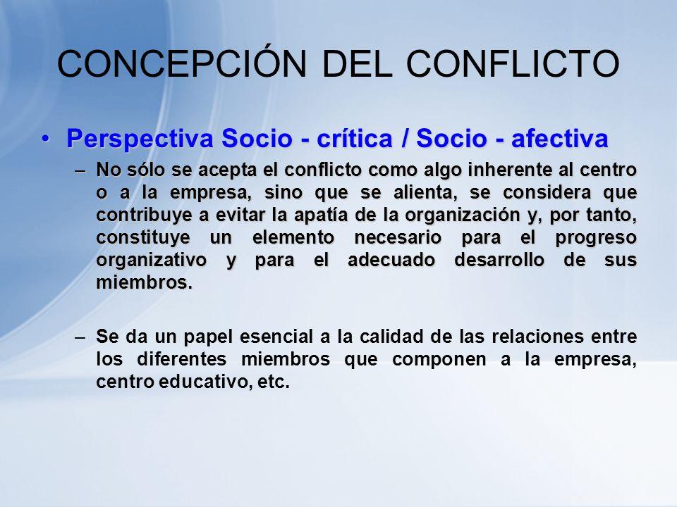 CONCEPCIÓN DEL CONFLICTO Perspectiva InterpretativaPerspectiva Interpretativa –Los conflictos son manifestaciones de la falta de entendimiento entre l