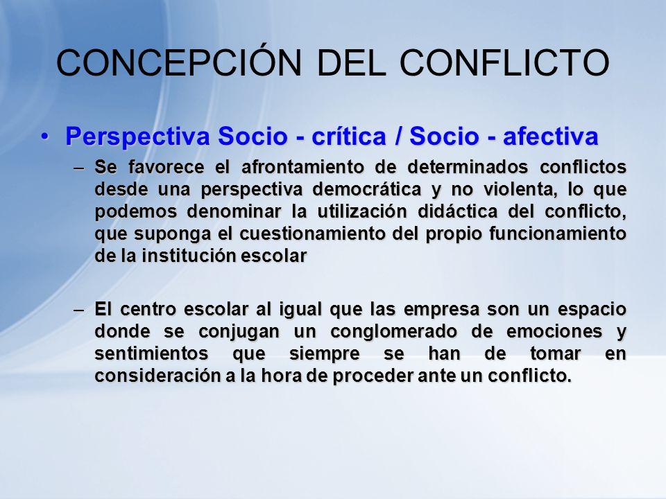 CONCEPCIÓN DEL CONFLICTO Perspectiva Socio - crítica / Socio - afectivaPerspectiva Socio - crítica / Socio - afectiva –No sólo se acepta el conflicto