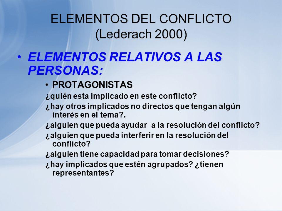ELEMENTOS DEL CONFLICTO (Lederach 2000) ELEMENTOS RELATIVOS A LAS PERSONAS: PROTAGONISTAS LA DINÁMICA DE PODER EN LA RELACIÓN LAS PERCEPCIONES DEL PRO