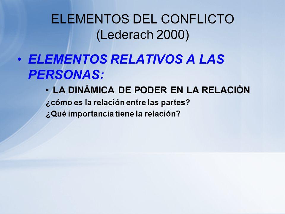 ELEMENTOS DEL CONFLICTO (Lederach 2000) ELEMENTOS RELATIVOS A LAS PERSONAS: PROTAGONISTAS ¿quién esta implicado en este conflicto? ¿hay otros implicad