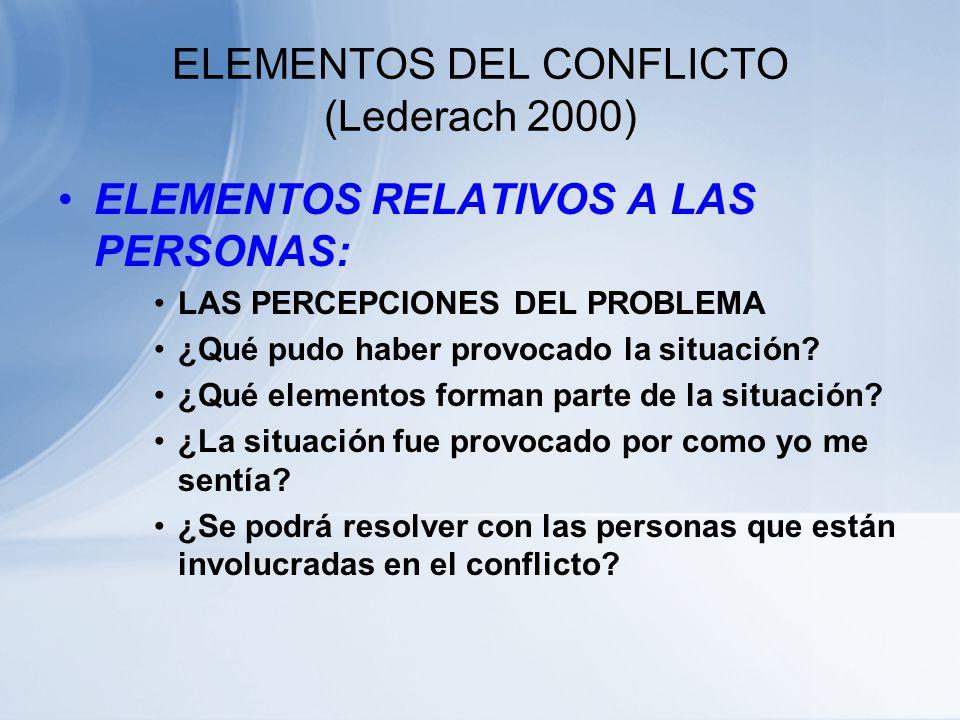ELEMENTOS DEL CONFLICTO (Lederach 2000) ELEMENTOS RELATIVOS A LAS PERSONAS: LA DINÁMICA DE PODER EN LA RELACIÓN ¿cómo es la relación entre las partes?
