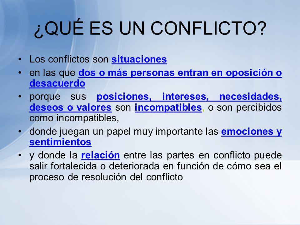 EL CONFLICTO Y SUS ELEMENTOS