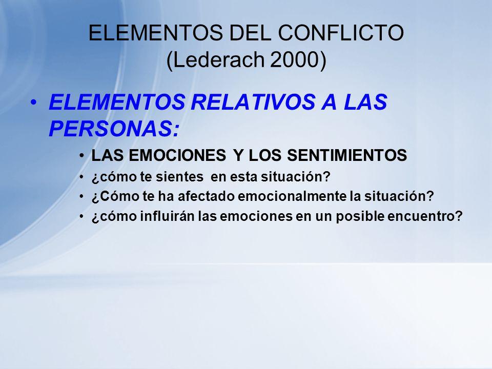 ELEMENTOS DEL CONFLICTO (Lederach 2000) ELEMENTOS RELATIVOS A LAS PERSONAS: LAS PERCEPCIONES DEL PROBLEMA ¿Qué pudo haber provocado la situación? ¿Qué