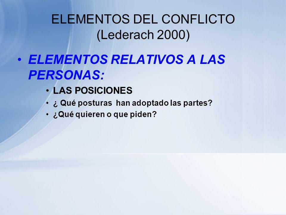 ELEMENTOS DEL CONFLICTO (Lederach 2000) ELEMENTOS RELATIVOS A LAS PERSONAS: LAS EMOCIONES Y LOS SENTIMIENTOS ¿cómo te sientes en esta situación? ¿Cómo