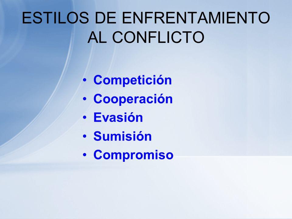 ELEMENTOS DEL CONFLICTO (Lederach 2000) ELEMENTOS RELATIVOS AL PROBLEMA (EL MEOLLO): –TIPOS DE CONFLICTO: CONFLICTOS DE RELACIÓN / COMUNICACIÓN CONFLI