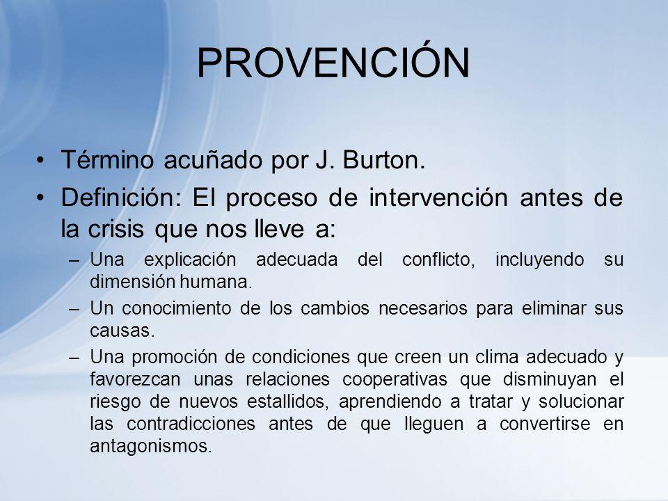 CRISIS 3ª FASE PROBLEMA 2ª FASE NECESIDADES 1ª FASE EL CONFLICTO COMO PROCESO NO SATISFECHAS SATISFECHAS PROVENCIÓN