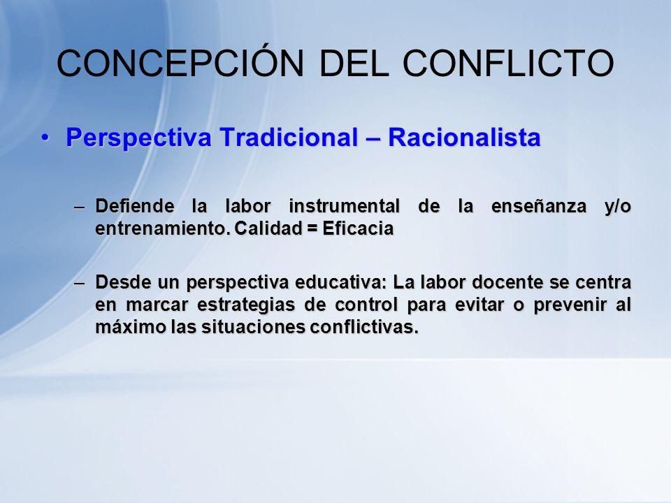 CONCEPCIÓN DEL CONFLICTO Perspectiva Tradicional – RacionalistaPerspectiva Tradicional – Racionalista –El conflicto es entendido como algo negativo, r