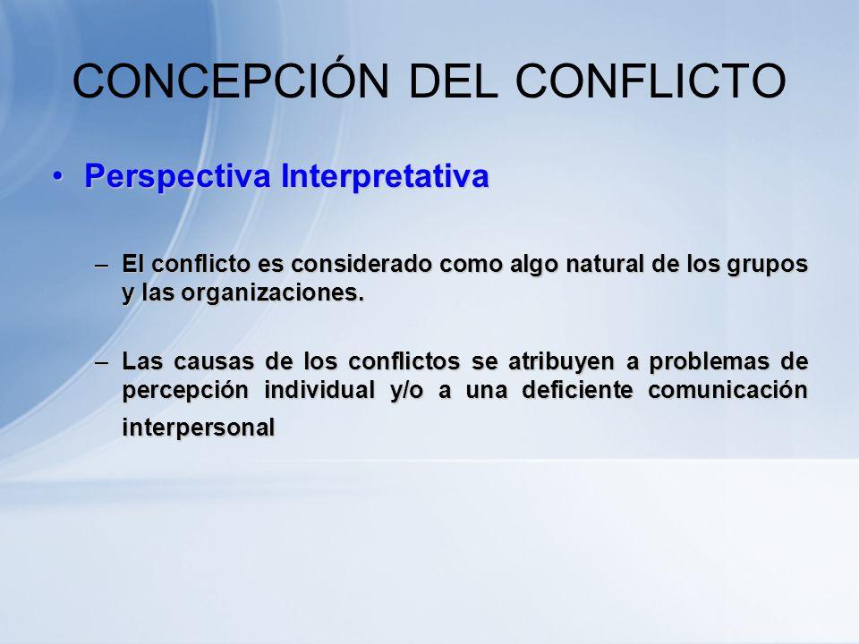 CONCEPCIÓN DEL CONFLICTO Perspectiva Tradicional – RacionalistaPerspectiva Tradicional – Racionalista –Defiende la labor instrumental de la enseñanza
