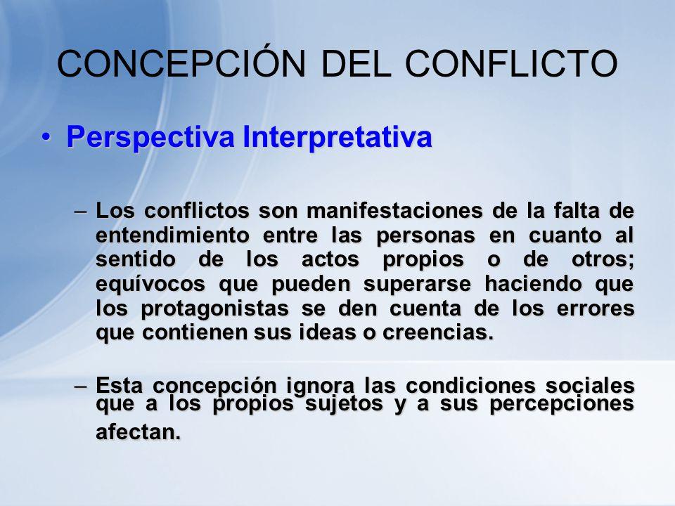 CONCEPCIÓN DEL CONFLICTO Perspectiva InterpretativaPerspectiva Interpretativa –El conflicto es considerado como algo natural de los grupos y las organ