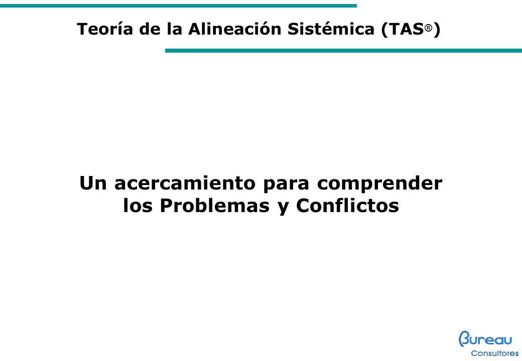 Un acercamiento para comprender los Problemas y Conflictos Teoría de la Alineación Sistémica (TAS ® )
