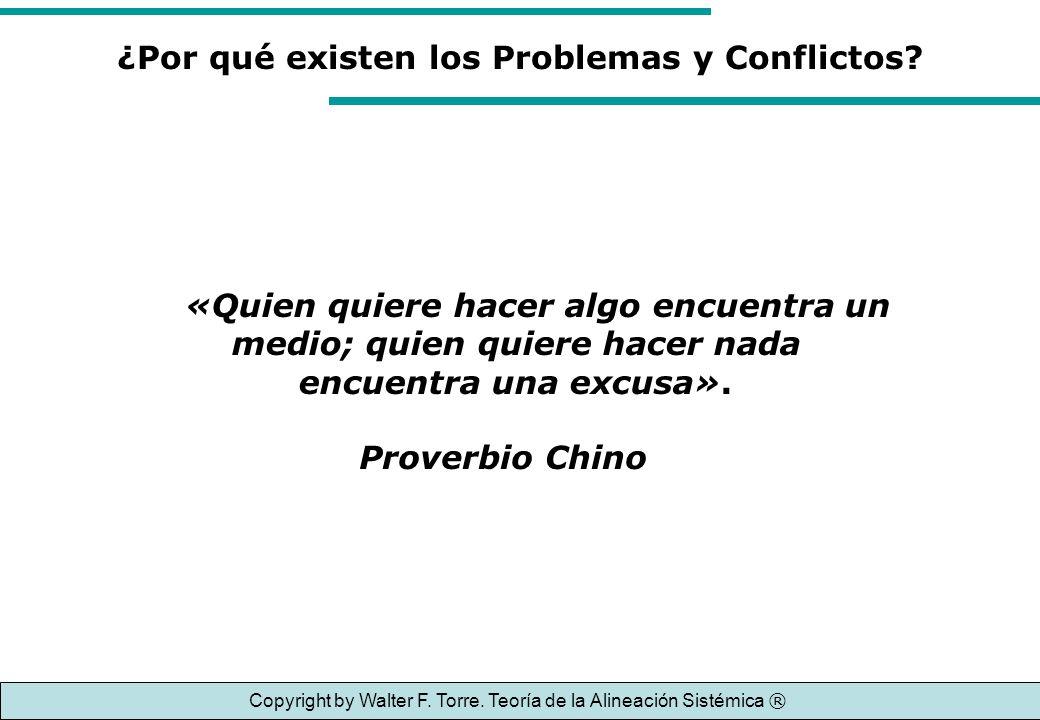 ¿Por qué existen los Problemas y Conflictos? «Quien quiere hacer algo encuentra un medio; quien quiere hacer nada encuentra una excusa». Copyright by