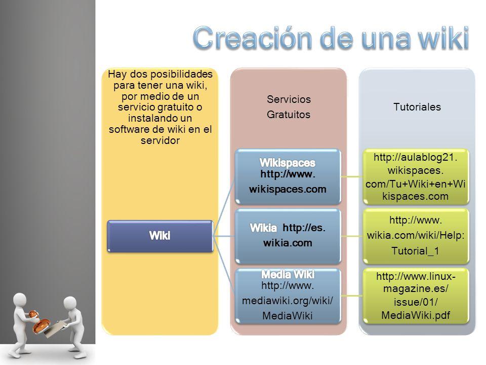 Tutoriales Servicios Gratuitos Hay dos posibilidades para tener una wiki, por medio de un servicio gratuito o instalando un software de wiki en el servidor http://aulablog21.