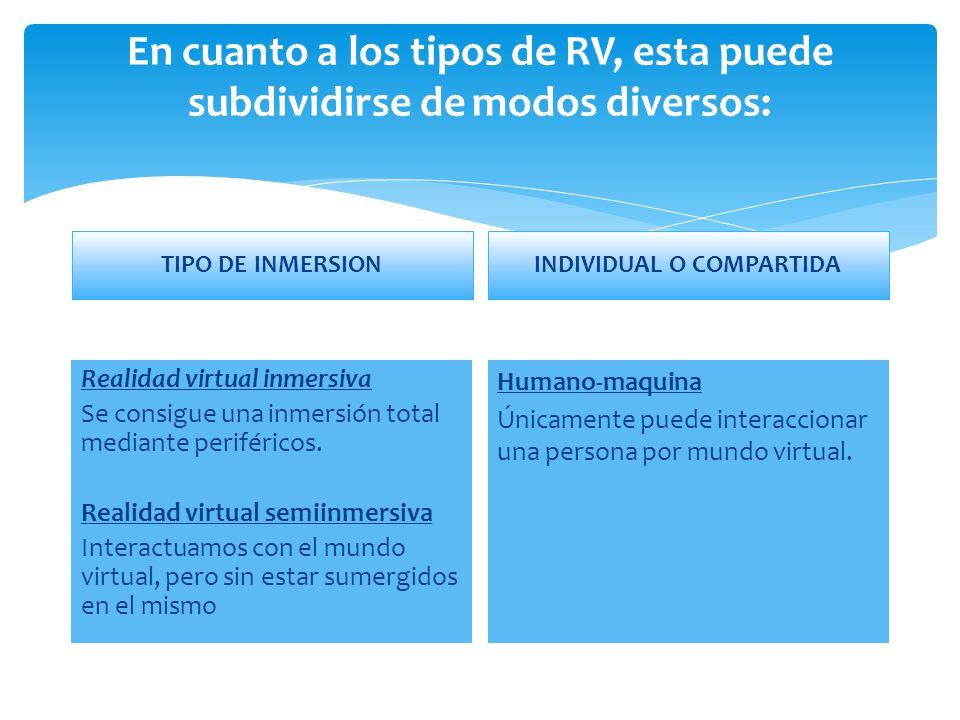 En cuanto a los tipos de RV, esta puede subdividirse de modos diversos: TIPO DE INMERSION Realidad virtual inmersiva Se consigue una inmersión total m