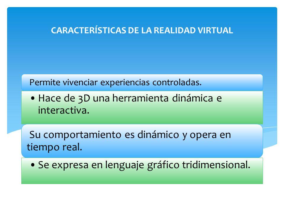 Permite vivenciar experiencias controladas. Hace de 3D una herramienta dinámica e interactiva. Su comportamiento es dinámico y opera en tiempo real. S