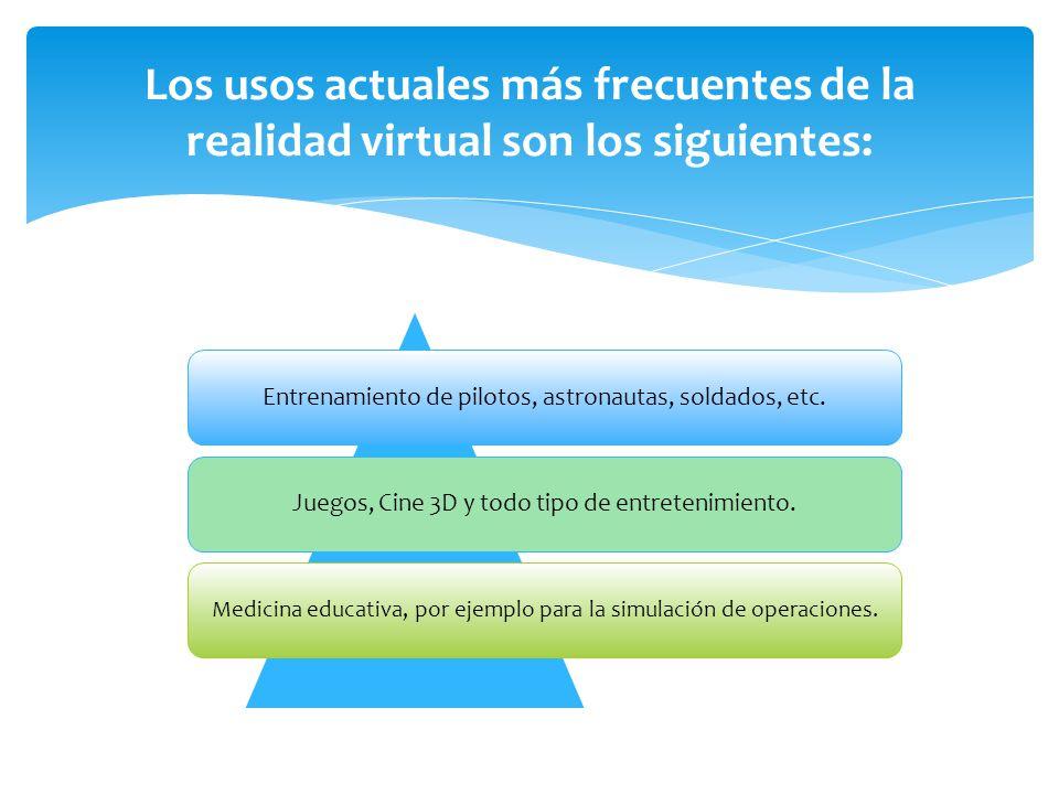 La mayoría de los sistemas actuales se centran en únicamente 2 sentidos (vista y oído), debido a las dificultades y costes de simular los otros sentidos.