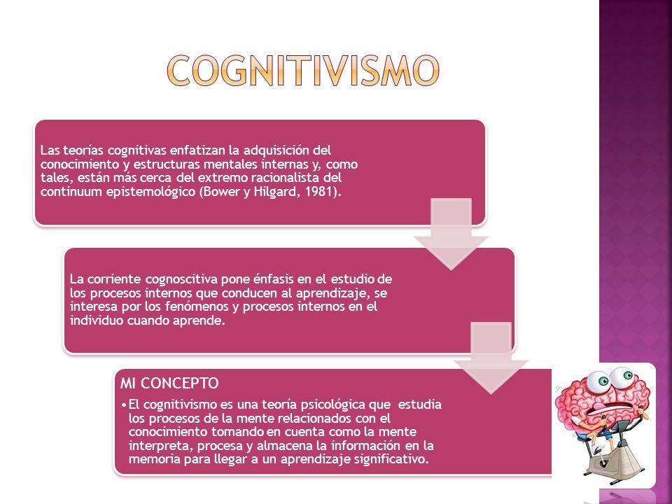 Transmitir nuevos conocimientos a través del uso de la tecnología. Conocer los procesos cognitivos del aprendizaje. Implementar técnicas nuevas en el